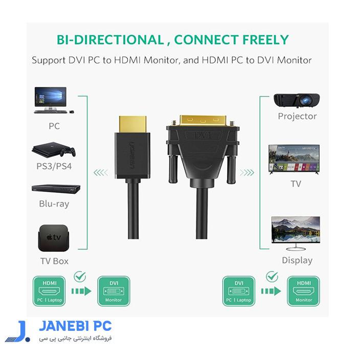 کابل تبدیل HDMI به DVI یوگرین مدل HD106 طول 2 متر
